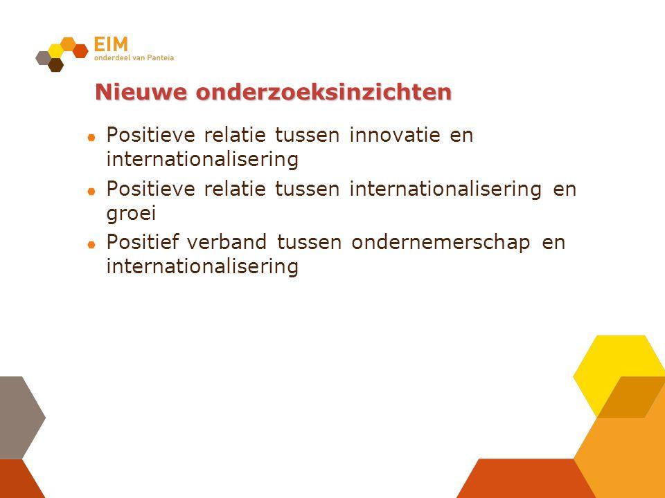 Nieuwe onderzoeksinzichten Positieve relatie tussen innovatie en internationalisering Positieve relatie tussen internationalisering en groei Positief verband tussen ondernemerschap en internationalisering