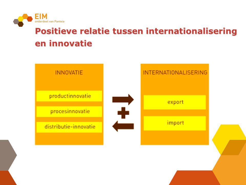 Positieve relatie tussen internationalisering en innovatie