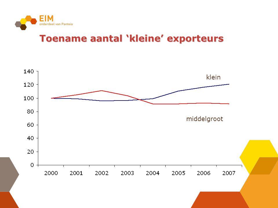 Toename aantal 'kleine' exporteurs klein middelgroot