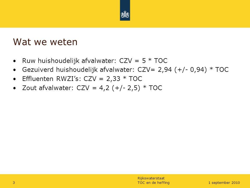 Rijkswaterstaat TOC en de heffing31 september 2010 Wat we weten Ruw huishoudelijk afvalwater: CZV = 5 * TOC Gezuiverd huishoudelijk afvalwater: CZV= 2