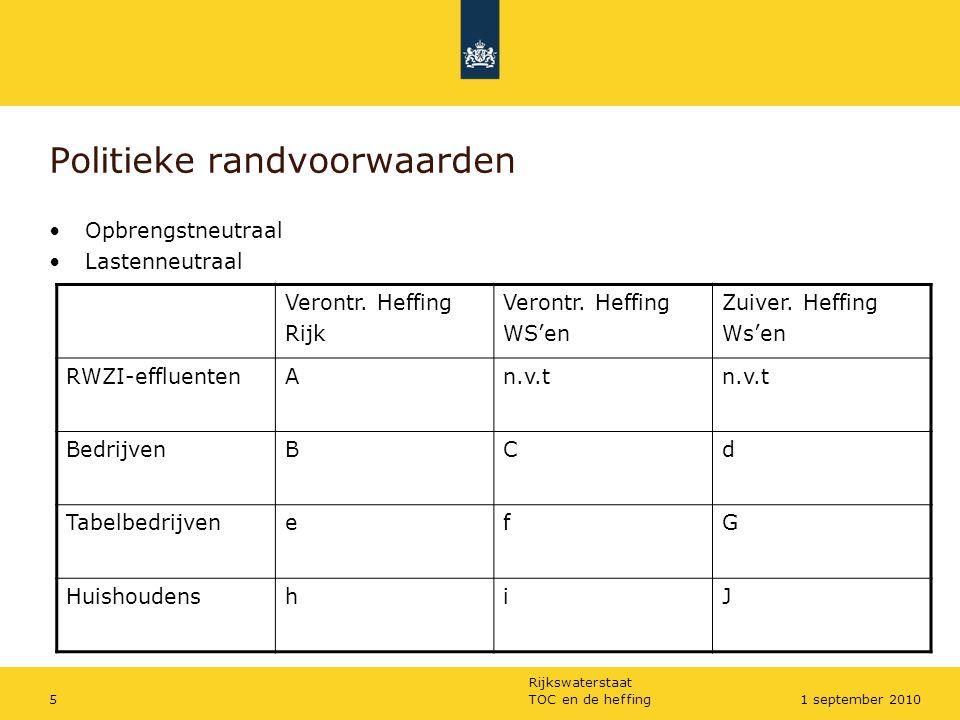 Rijkswaterstaat TOC en de heffing61 september 2010 Nieuwe maatstaven Heffingopbrengst = totaalvracht TOC * tarief VeO = 0,4 (CZV + 4,57 NKj) VeO = 0,2 (CZV + 4,57 NKj)