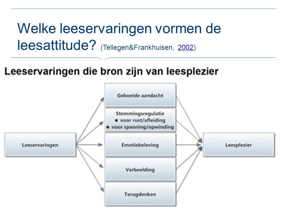 Welke leeservaringen vormen de leesattitude? (Tellegen&Frankhuisen, 2002)2002