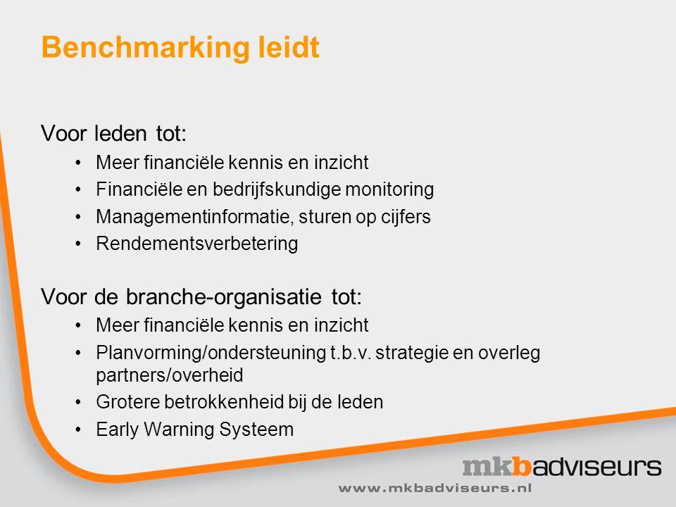 Benchmarking leidt Voor leden tot: Meer financiële kennis en inzicht Financiële en bedrijfskundige monitoring Managementinformatie, sturen op cijfers