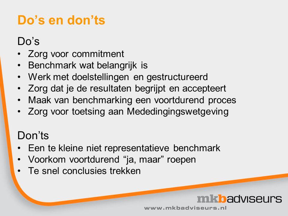 Do's en don'ts Do's Zorg voor commitment Benchmark wat belangrijk is Werk met doelstellingen en gestructureerd Zorg dat je de resultaten begrijpt en a