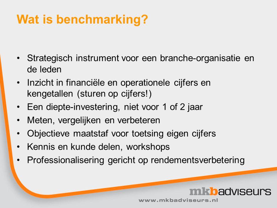 Wat is benchmarking? Strategisch instrument voor een branche-organisatie en de leden Inzicht in financiële en operationele cijfers en kengetallen (stu