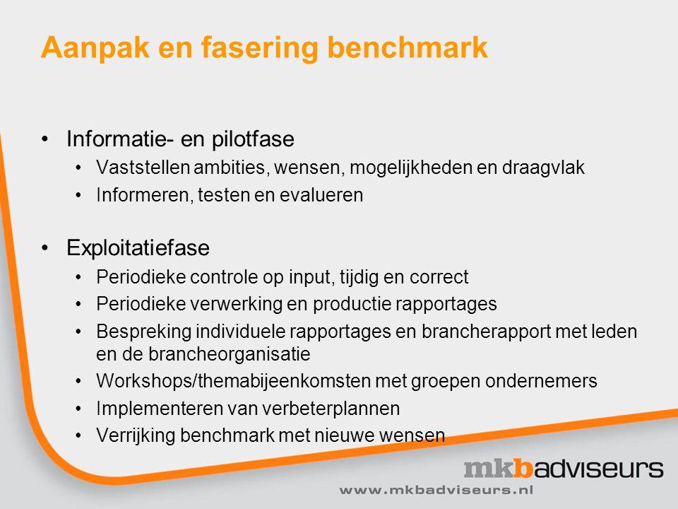 Aanpak en fasering benchmark Informatie- en pilotfase Vaststellen ambities, wensen, mogelijkheden en draagvlak Informeren, testen en evalueren Exploit