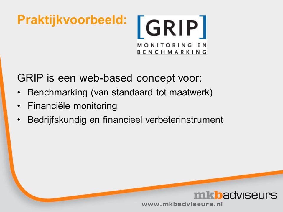 Praktijkvoorbeeld: GRIP is een web-based concept voor: Benchmarking (van standaard tot maatwerk) Financiële monitoring Bedrijfskundig en financieel ve