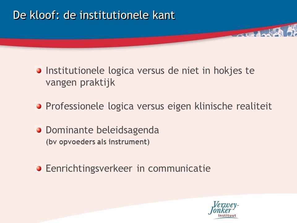 De kloof: de institutionele kant Institutionele logica versus de niet in hokjes te vangen praktijk Professionele logica versus eigen klinische realite
