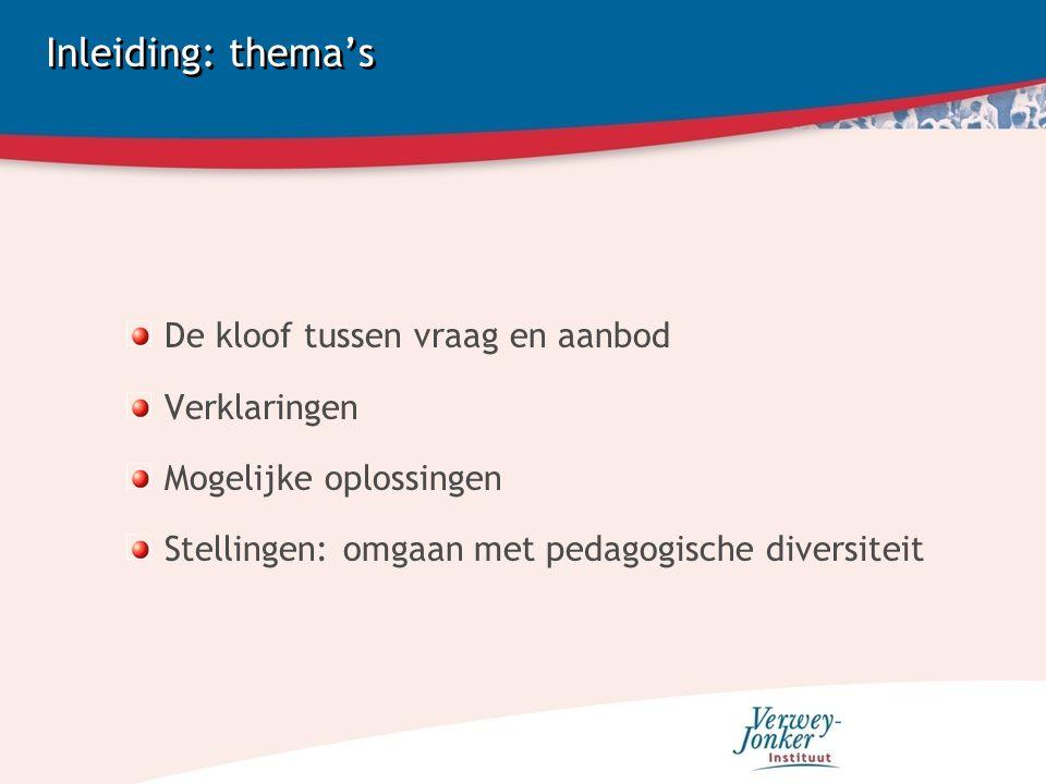 Inleiding: thema's De kloof tussen vraag en aanbod Verklaringen Mogelijke oplossingen Stellingen: omgaan met pedagogische diversiteit