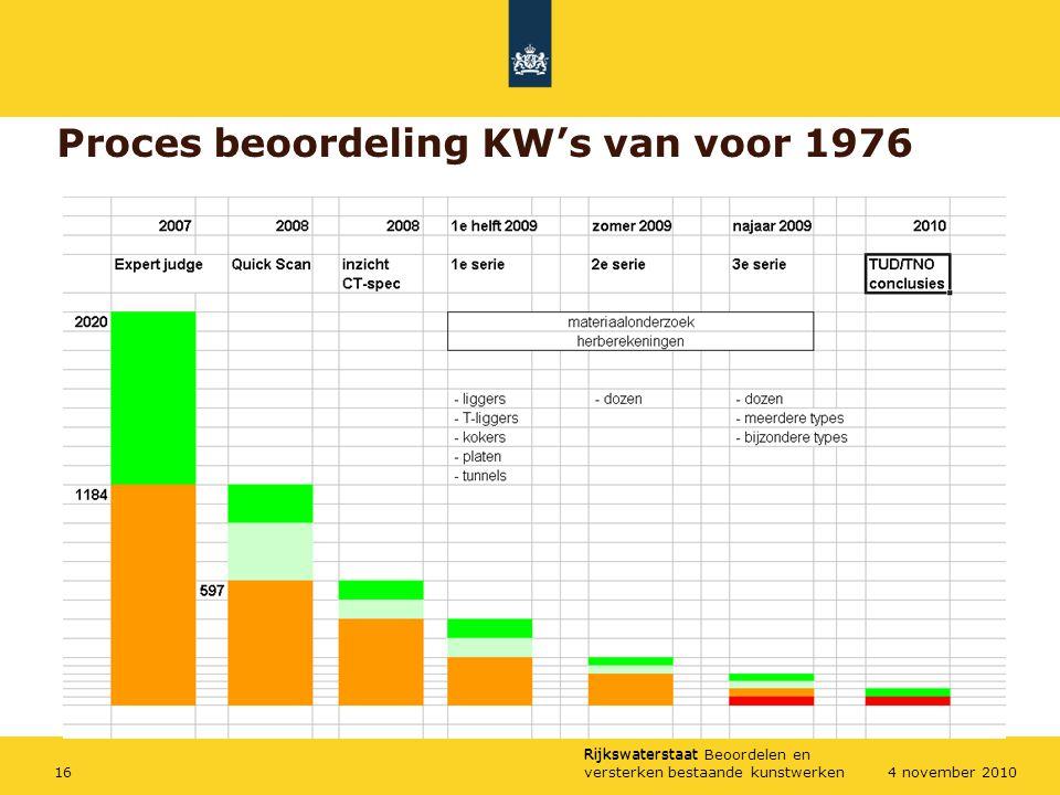Rijkswaterstaat Rijkswaterstaat Beoordelen en versterken bestaande kunstwerken164 november 2010 Proces beoordeling KW's van voor 1976