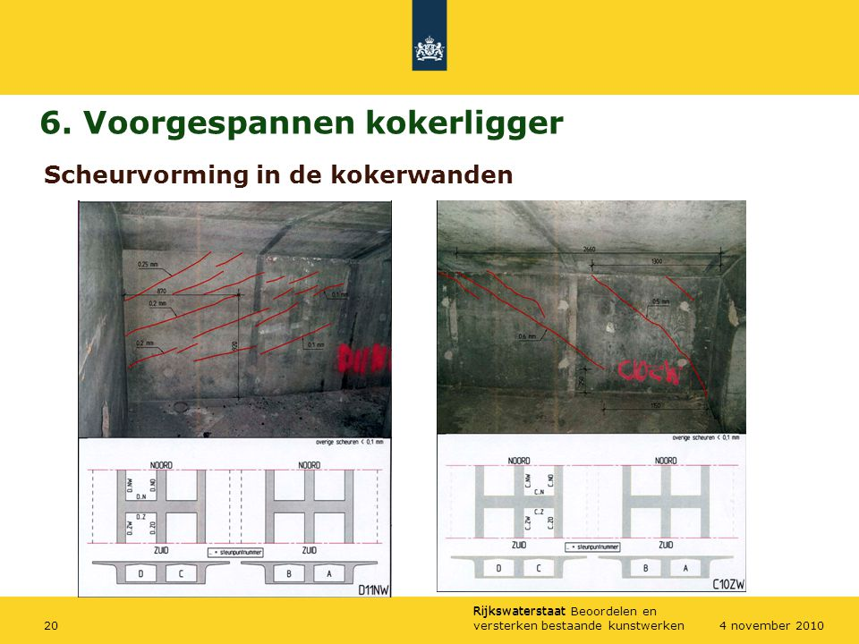 Rijkswaterstaat Rijkswaterstaat Beoordelen en versterken bestaande kunstwerken204 november 2010 Scheurvorming in de kokerwanden 6. Voorgespannen koker