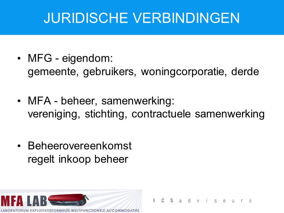 MFG - eigendom: gemeente, gebruikers, woningcorporatie, derde MFA - beheer, samenwerking: vereniging, stichting, contractuele samenwerking Beheerovere