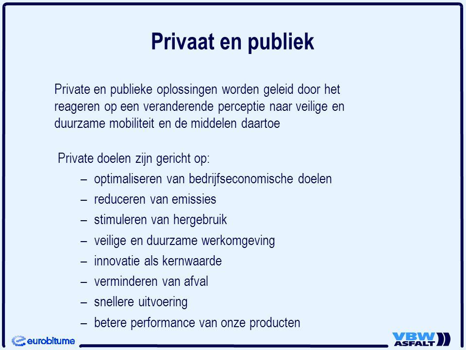 Privaat en publiek Private doelen zijn gericht op: – –optimaliseren van bedrijfseconomische doelen – –reduceren van emissies – –stimuleren van hergebruik – –veilige en duurzame werkomgeving – –innovatie als kernwaarde – –verminderen van afval – –snellere uitvoering – –betere performance van onze producten Private en publieke oplossingen worden geleid door het reageren op een veranderende perceptie naar veilige en duurzame mobiliteit en de middelen daartoe