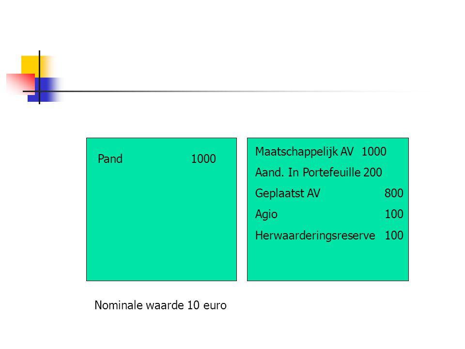 Maatschappelijk AV 1000 Aand. In Portefeuille 200 Geplaatst AV 800 Agio 100 Herwaarderingsreserve 100 Nominale waarde 10 euro Pand1000