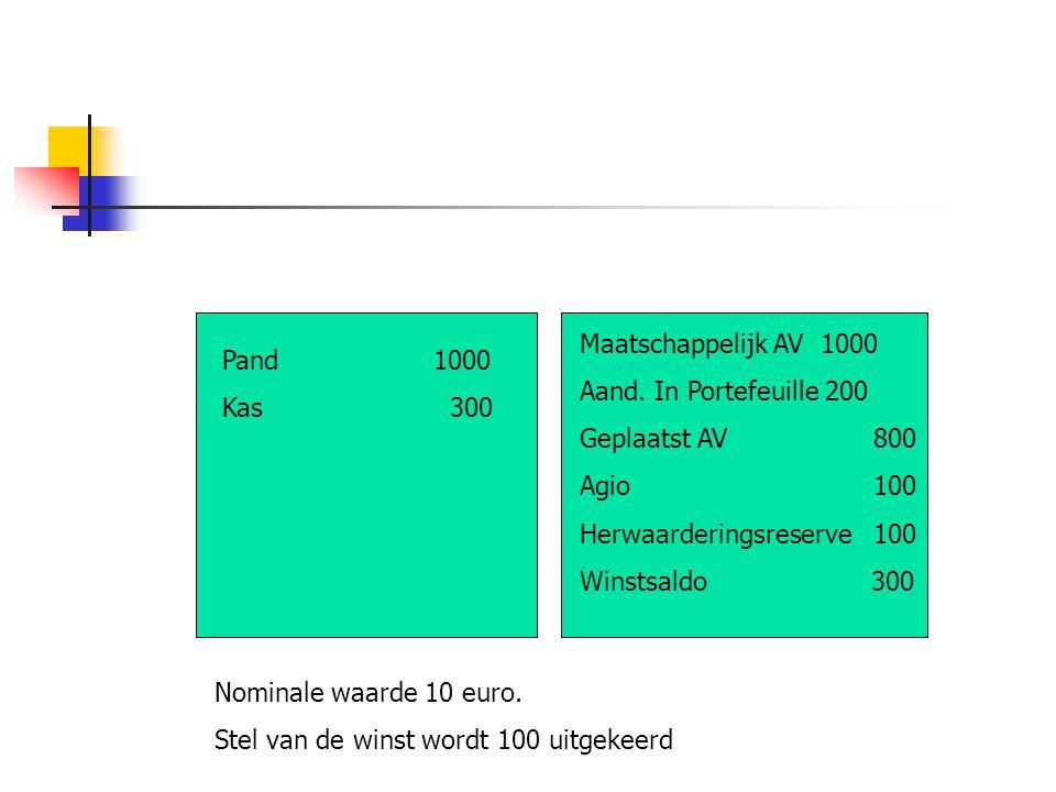 Maatschappelijk AV 1000 Aand. In Portefeuille 200 Geplaatst AV 800 Agio 100 Herwaarderingsreserve 100 Winstsaldo 300 Pand1000 Kas 300 Nominale waarde