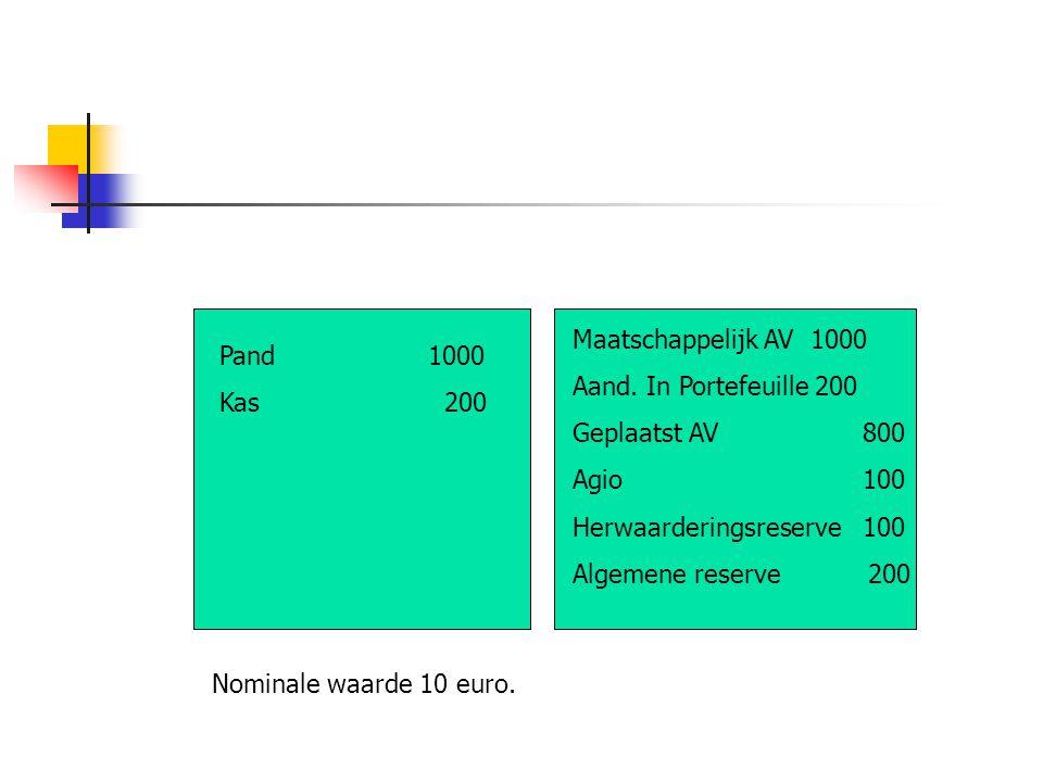 Maatschappelijk AV 1000 Aand. In Portefeuille 200 Geplaatst AV 800 Agio 100 Herwaarderingsreserve 100 Algemene reserve 200 Pand1000 Kas 200 Nominale w