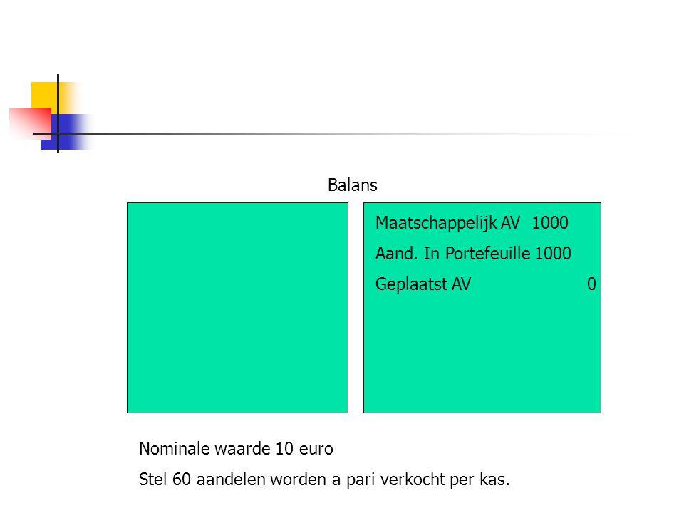 Balans Maatschappelijk AV 1000 Aand. In Portefeuille 1000 Geplaatst AV 0 Nominale waarde 10 euro Stel 60 aandelen worden a pari verkocht per kas.