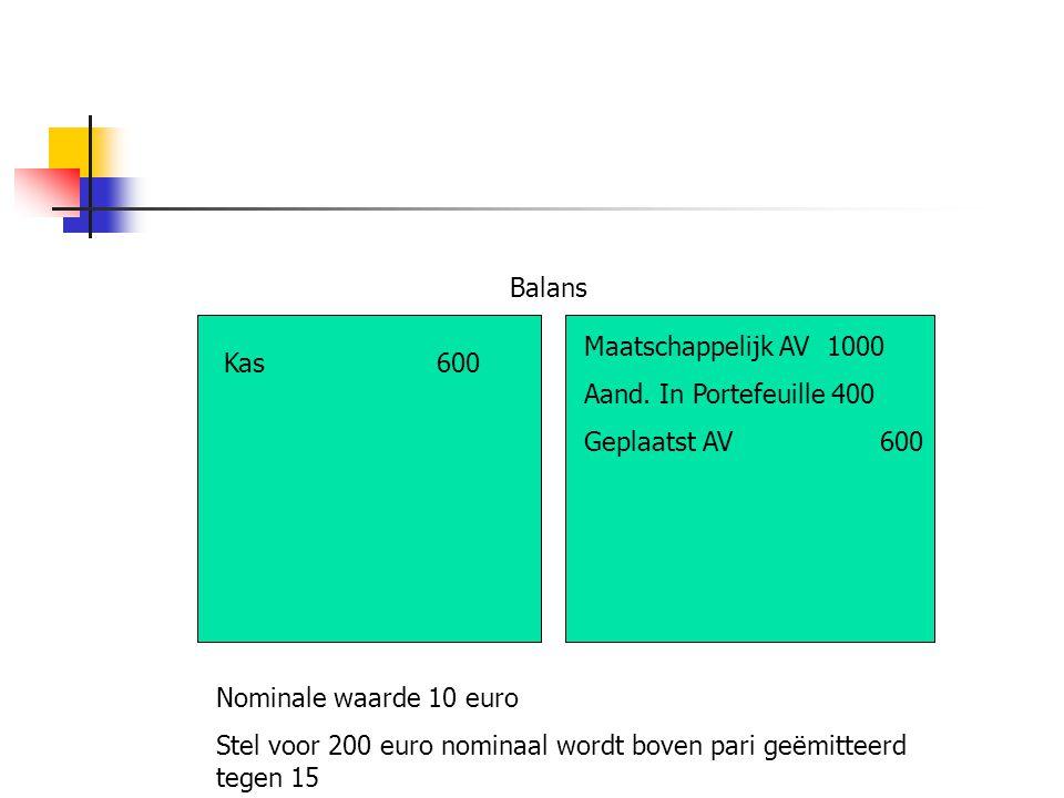 Balans Maatschappelijk AV 1000 Aand. In Portefeuille 400 Geplaatst AV 600 Nominale waarde 10 euro Stel voor 200 euro nominaal wordt boven pari geëmitt