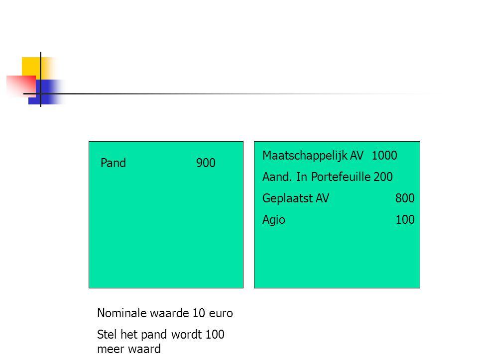 Maatschappelijk AV 1000 Aand. In Portefeuille 200 Geplaatst AV 800 Agio 100 Nominale waarde 10 euro Stel het pand wordt 100 meer waard Pand900