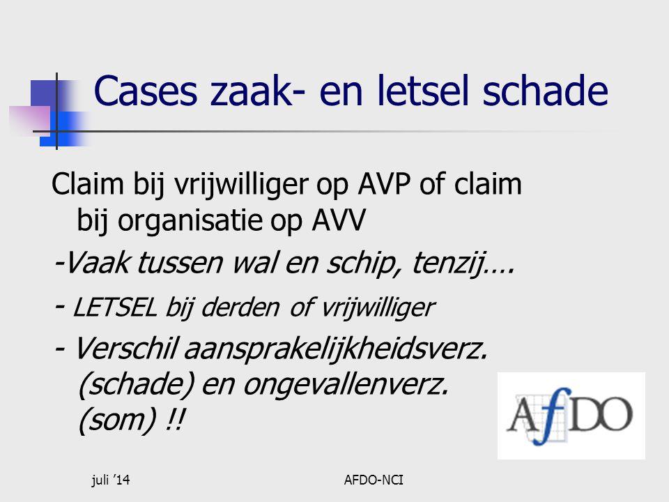 juli '14AFDO-NCI Cases zaak- en letsel schade Claim bij vrijwilliger op AVP of claim bij organisatie op AVV -Vaak tussen wal en schip, tenzij….