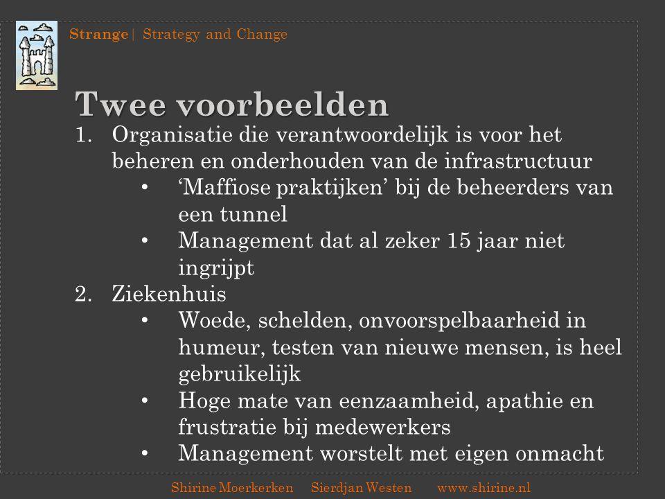 Strange | Strategy and Change Shirine Moerkerken Sierdjan Westenwww.shirine.nl Twee voorbeelden 1.Organisatie die verantwoordelijk is voor het beheren