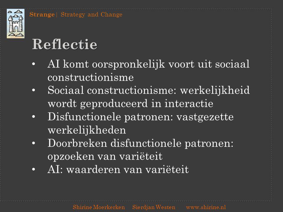 Strange | Strategy and Change Shirine Moerkerken Sierdjan Westenwww.shirine.nl Reflectie Opzoeken van variëteit: Conflict/vastzittend patroon sociaal.