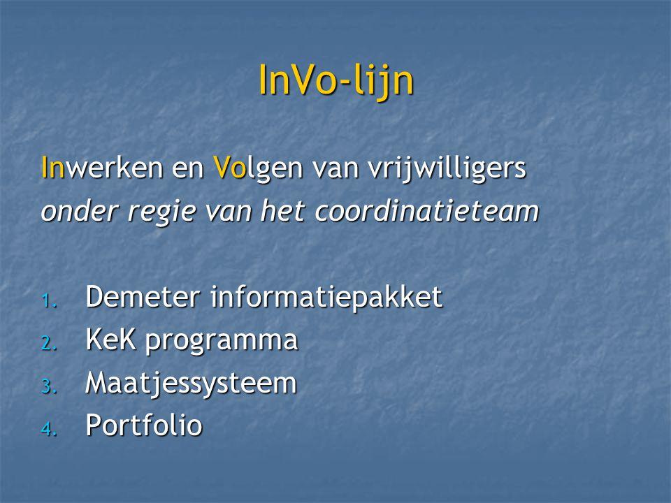 InVo-lijn Inwerken en Volgen van vrijwilligers onder regie van het coordinatieteam 1.