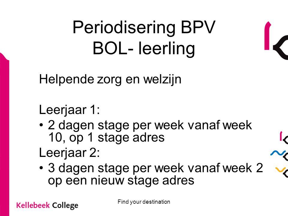 Find your destination Periodisering BPV BOL- leerling Helpende zorg en welzijn Leerjaar 1: 2 dagen stage per week vanaf week 10, op 1 stage adres Leer