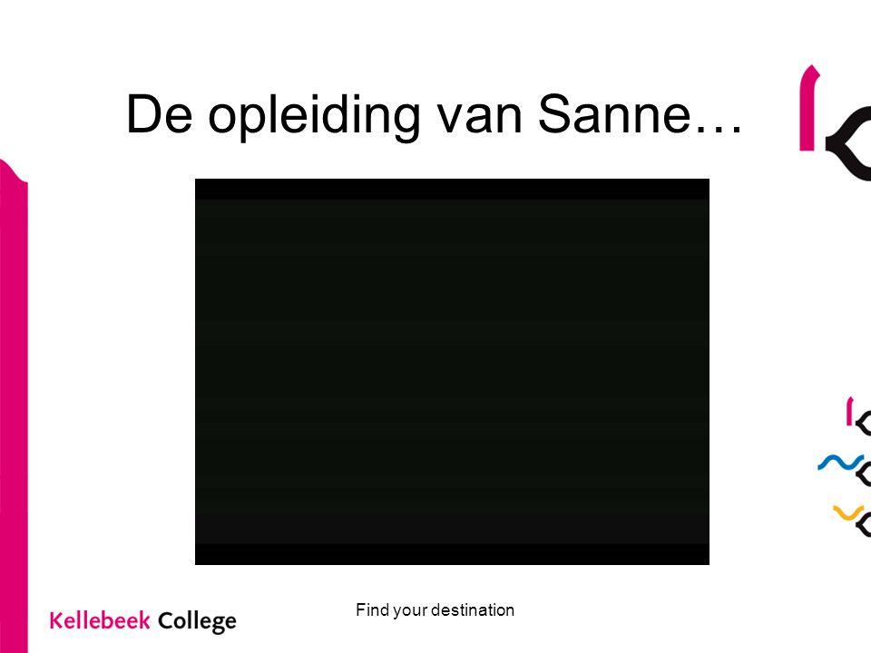 Nederlands Rekenen Burgerschapscompetenties