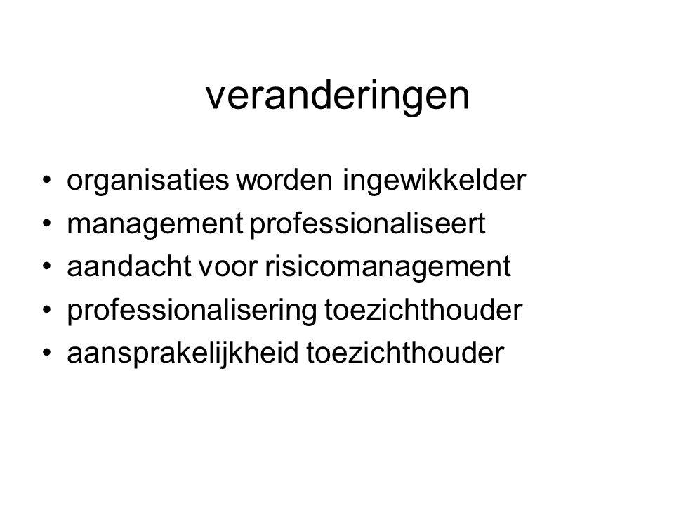 veranderingen organisaties worden ingewikkelder management professionaliseert aandacht voor risicomanagement professionalisering toezichthouder aansprakelijkheid toezichthouder