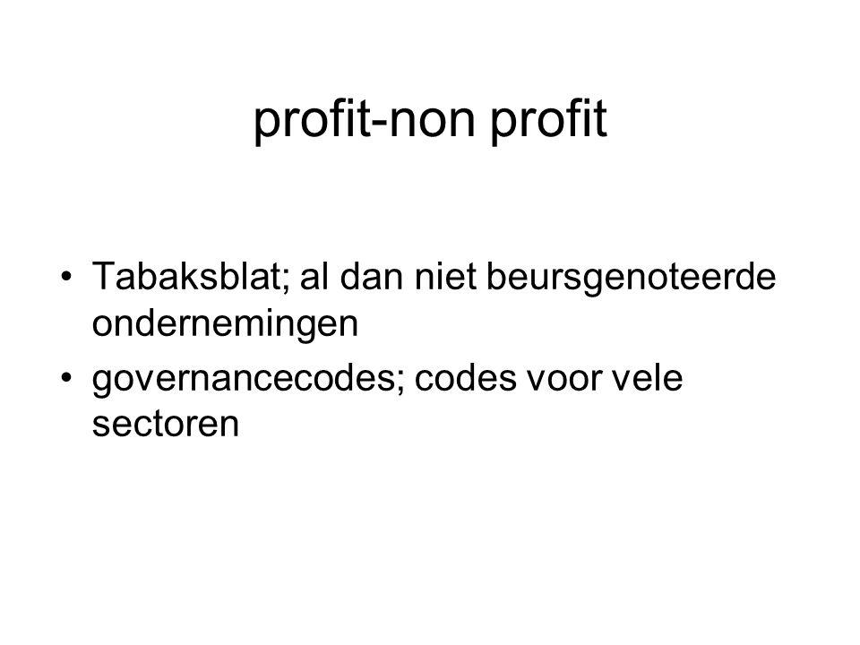 profit-non profit Tabaksblat; al dan niet beursgenoteerde ondernemingen governancecodes; codes voor vele sectoren