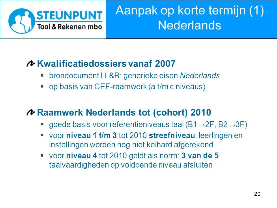 20 Kwalificatiedossiers vanaf 2007  brondocument LL&B: generieke eisen Nederlands  op basis van CEF-raamwerk (a t/m c niveaus) Raamwerk Nederlands t