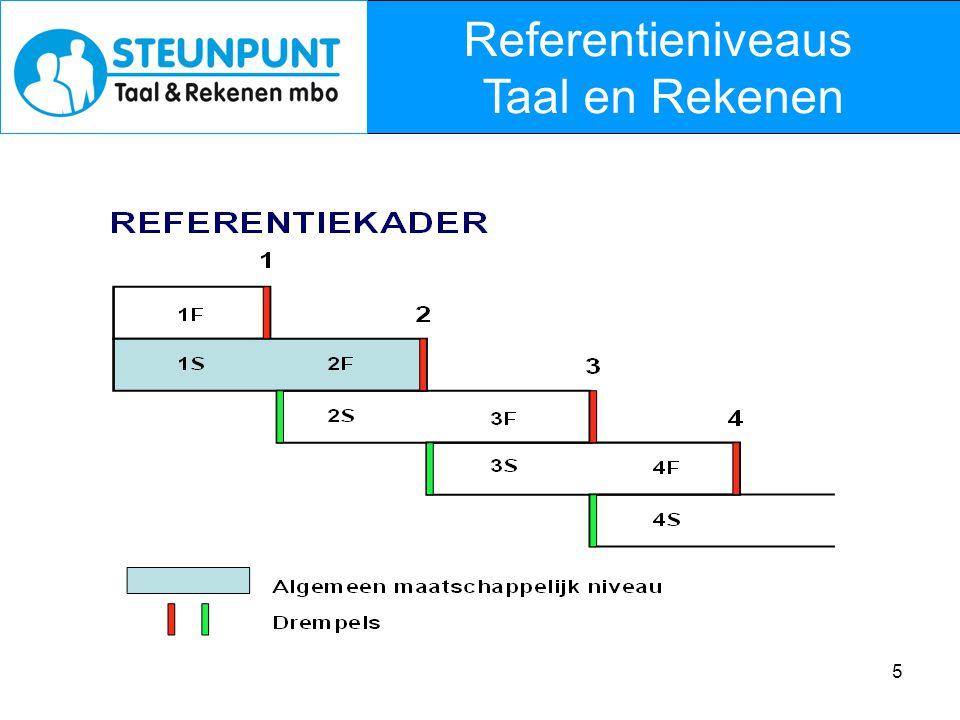 5 Referentieniveaus Taal en Rekenen