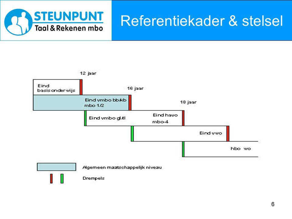 Referentiekader : Raamwerken Niveauvergelijking Raamwerk NederlandsA1A2B1B2C1C2 Refer.niv.