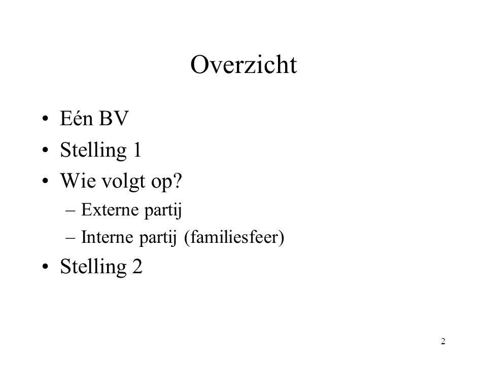 Overzicht Eén BV Stelling 1 Wie volgt op? –Externe partij –Interne partij (familiesfeer) Stelling 2 2
