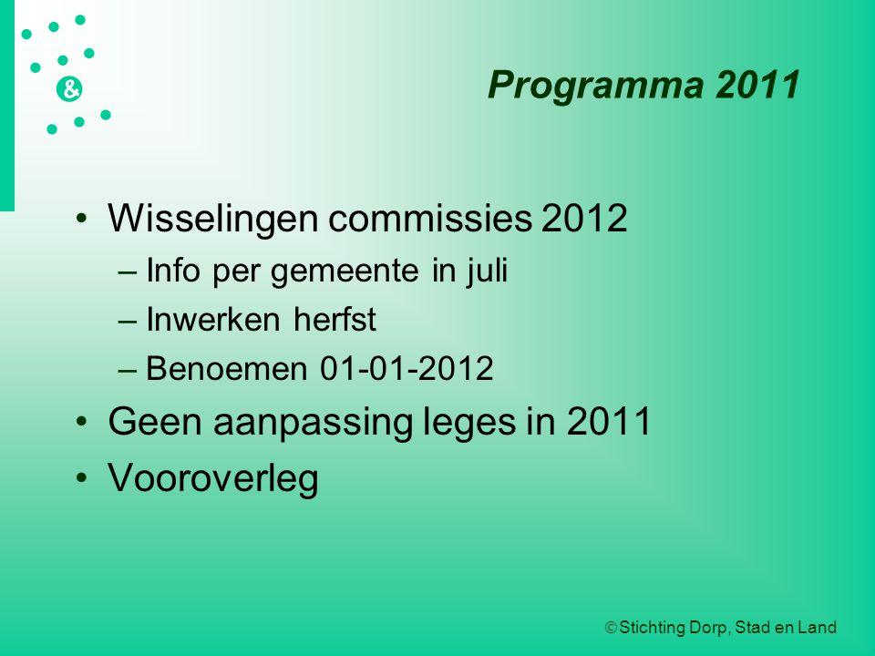  Stichting Dorp, Stad en Land   &  Programma 2011 Wisselingen commissies 2012 –Info per gemeente in juli –Inwerken herfst –Benoemen 01-01-2012 Geen aanpassing leges in 2011 Vooroverleg