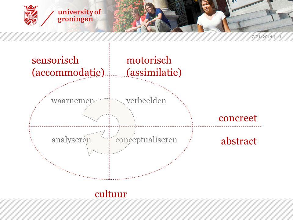 | 11 waarnemenverbeelden conceptualiserenanalyseren sensorisch (accommodatie) motorisch (assimilatie) concreet abstract cultuur 7/21/2014