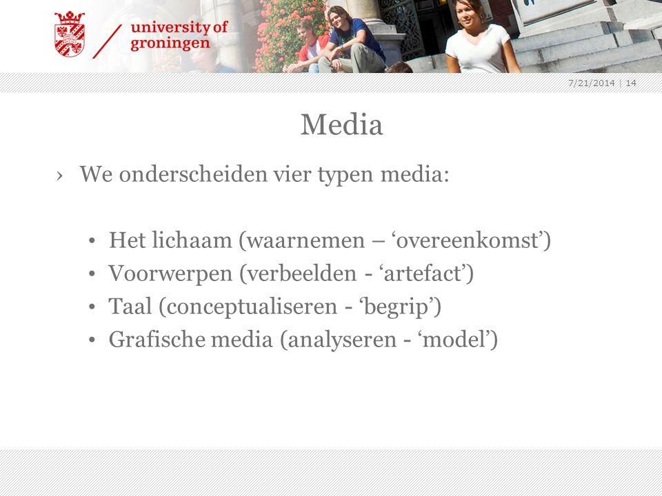 | 14 Media ›We onderscheiden vier typen media: Het lichaam (waarnemen – 'overeenkomst') Voorwerpen (verbeelden - 'artefact') Taal (conceptualiseren - 'begrip') Grafische media (analyseren - 'model')