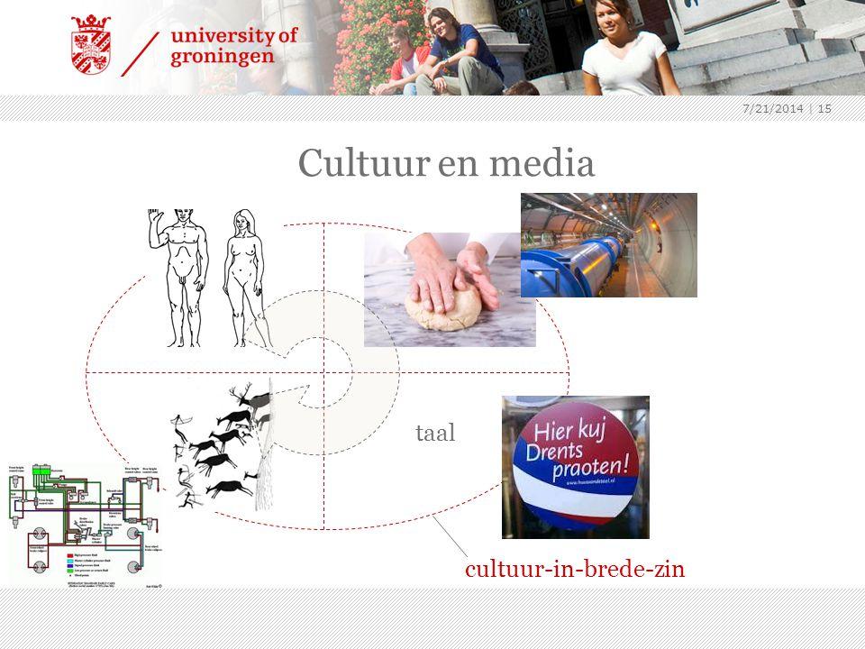 7/21/2014 | 15 Cultuur en media cultuur-in-brede-zin lichaamvoorwerpen taalgrafisch