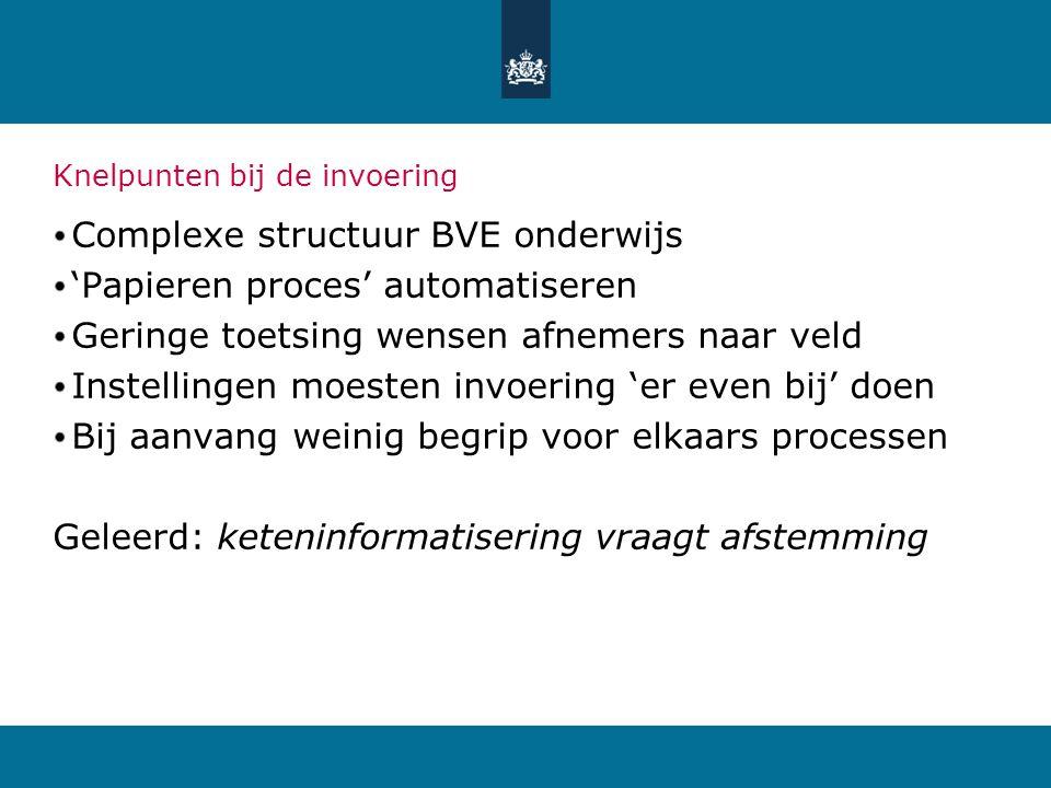 Knelpunten bij de invoering Complexe structuur BVE onderwijs 'Papieren proces' automatiseren Geringe toetsing wensen afnemers naar veld Instellingen m