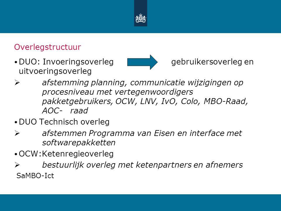 Overlegstructuur DUO: Invoeringsoverleg gebruikersoverleg en uitvoeringsoverleg  afstemming planning, communicatie wijzigingen op procesniveau met ve