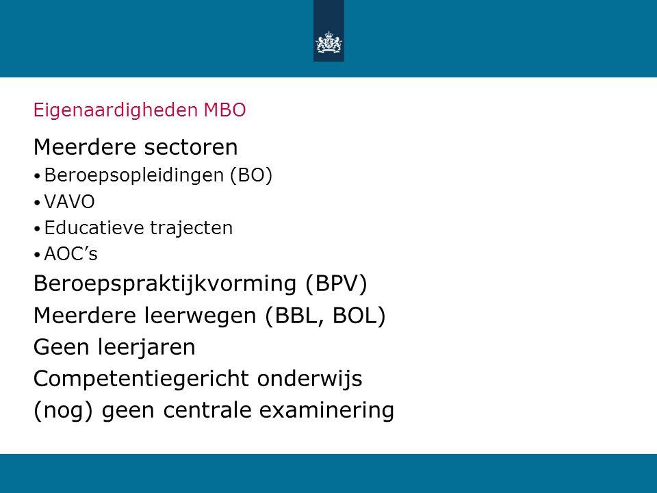 Eigenaardigheden MBO Meerdere sectoren Beroepsopleidingen (BO) VAVO Educatieve trajecten AOC's Beroepspraktijkvorming (BPV) Meerdere leerwegen (BBL, B