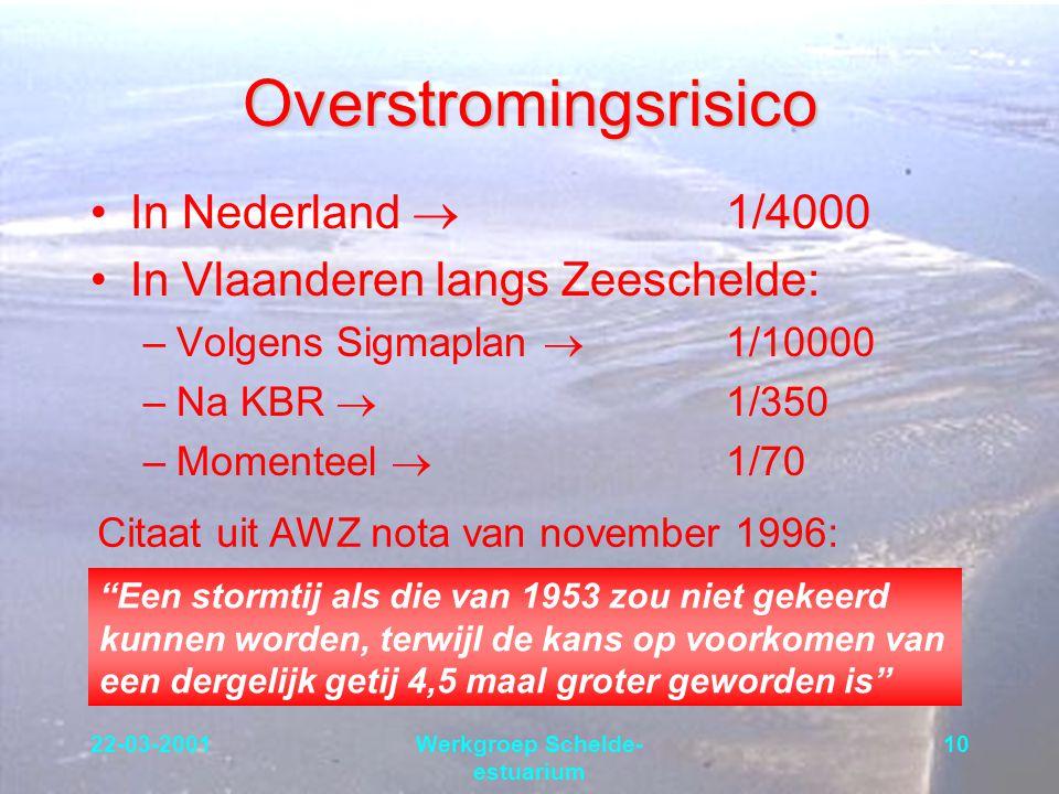 22-03-2001Werkgroep Schelde- estuarium 10 Overstromingsrisico In Nederland  1/4000 In Vlaanderen langs Zeeschelde: –Volgens Sigmaplan  1/10000 –Na K