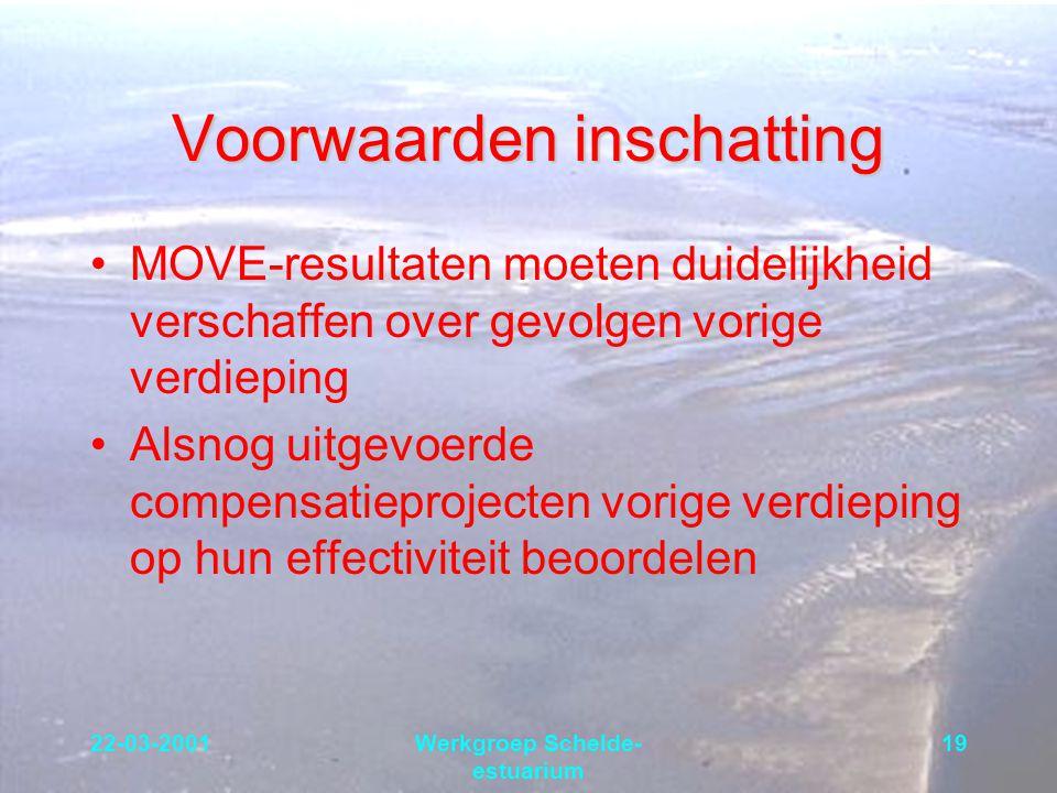 22-03-2001Werkgroep Schelde- estuarium 19 Voorwaarden inschatting MOVE-resultaten moeten duidelijkheid verschaffen over gevolgen vorige verdieping Als