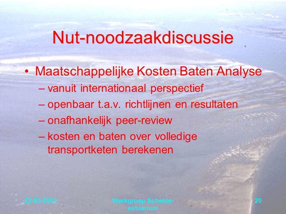 22-03-2001Werkgroep Schelde- estuarium 20 Nut-noodzaakdiscussie Maatschappelijke Kosten Baten Analyse –vanuit internationaal perspectief –openbaar t.a