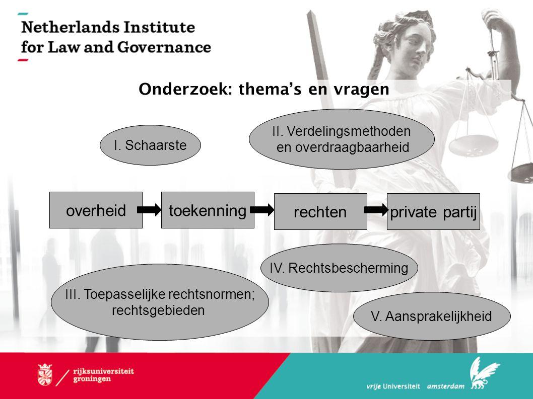 overheid private partij toekenning rechten Onderzoek: thema's en vragen I.