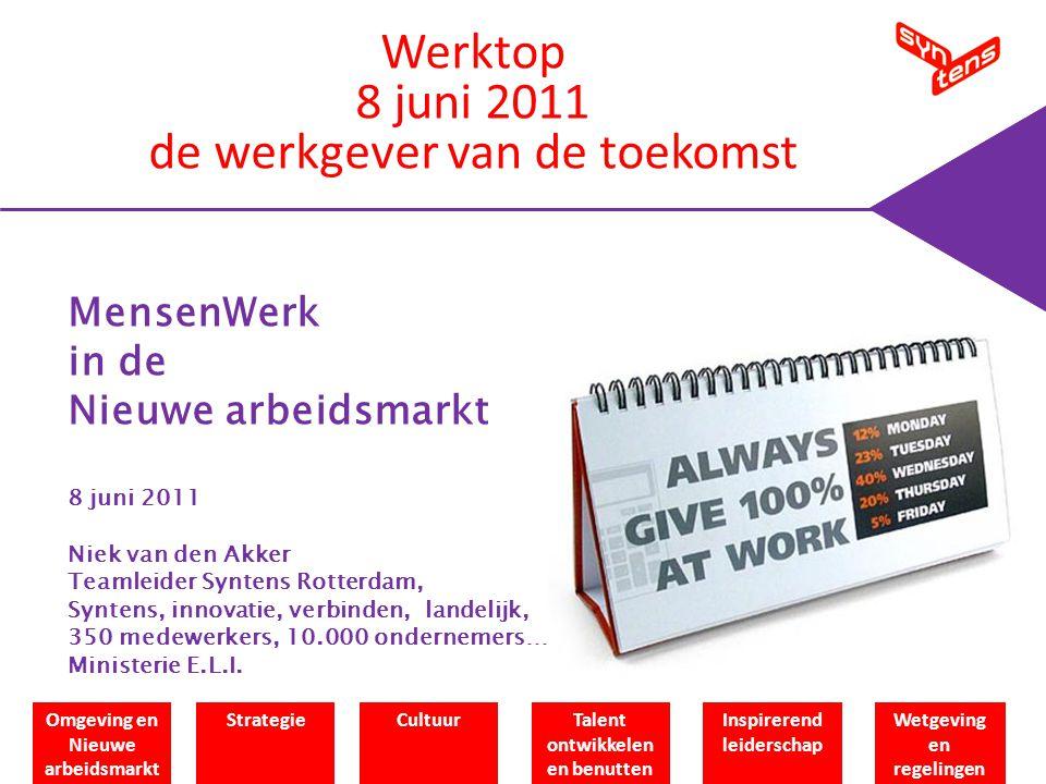 MensenWerk in de Nieuwe arbeidsmarkt 8 juni 2011 Niek van den Akker Teamleider Syntens Rotterdam, Syntens, innovatie, verbinden, landelijk, 350 medewerkers, 10.000 ondernemers… Ministerie E.L.I.