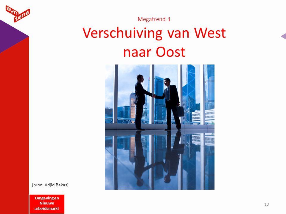 Megatrend 1 Verschuiving van West naar Oost 10 (bron: Adjid Bakas) Omgeving en Nieuwe arbeidsmarkt