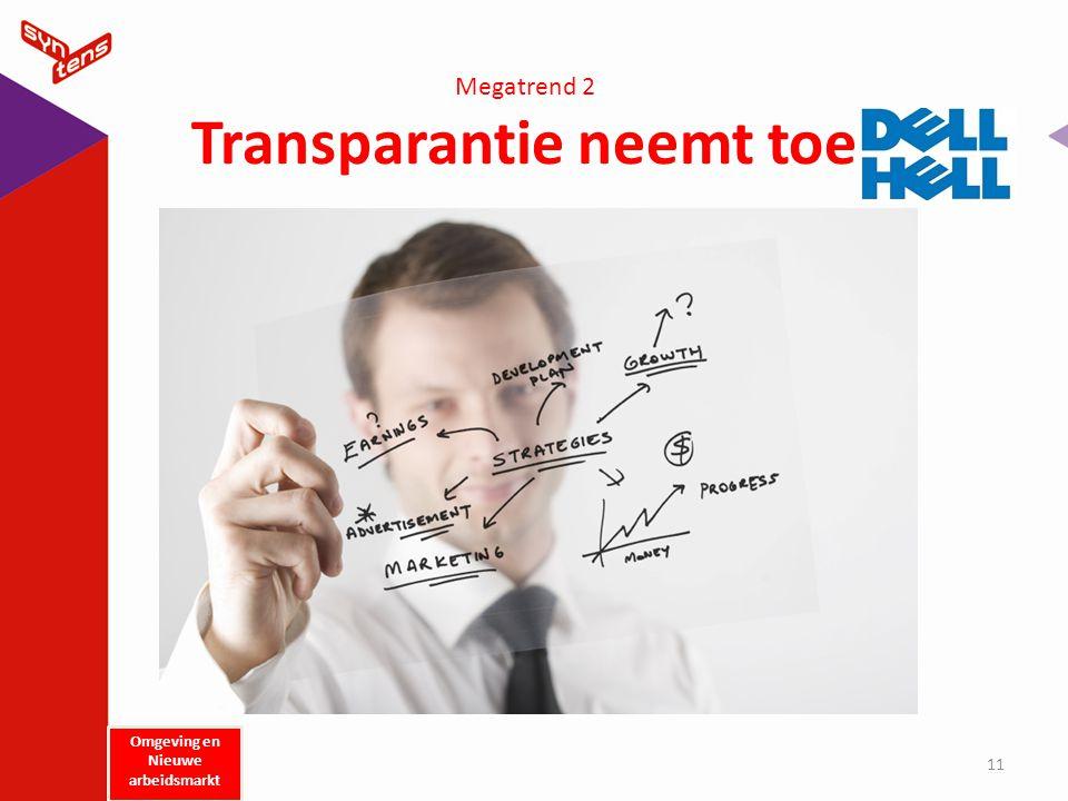 Megatrend 2 Transparantie neemt toe 11 Omgeving en Nieuwe arbeidsmarkt