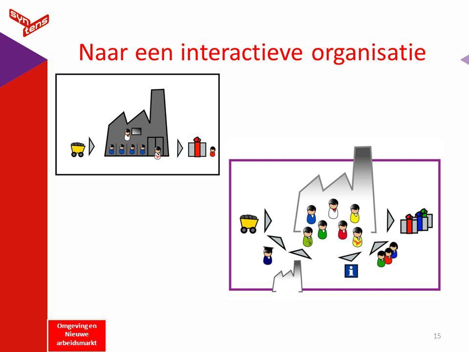 Naar een interactieve organisatie 15 Omgeving en Nieuwe arbeidsmarkt